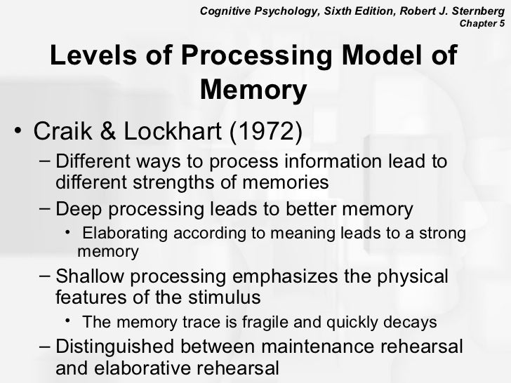 cognitive psychology an essay in cognitive science ————————————————- cognitive psychology cognitive psychology is a subdiscipline of psychology exploring internal mental processes it is the study of how people perceive, remember, think, speak, and solve problems.