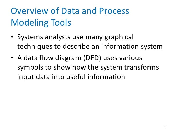data and process modeling chapter 05 - Dfd Tools