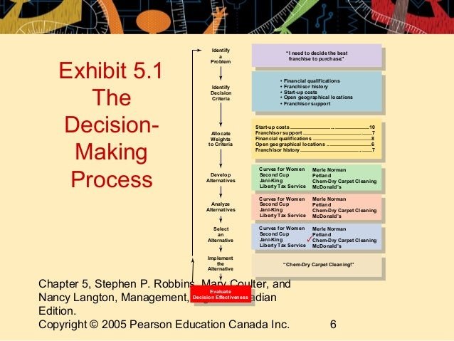decision making mcdonald Informed and shared decision making (ie, decision mak-  to improve decision making and, thus,  green mcdonald,.