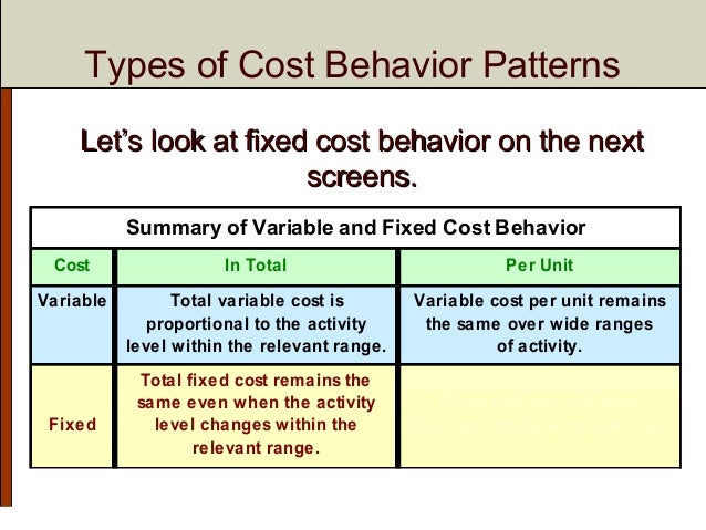 behavioral cost A behavioral model of cost reduction roy radner professor of economics and  of statistics university of california, berkeley three aspects of bounded.