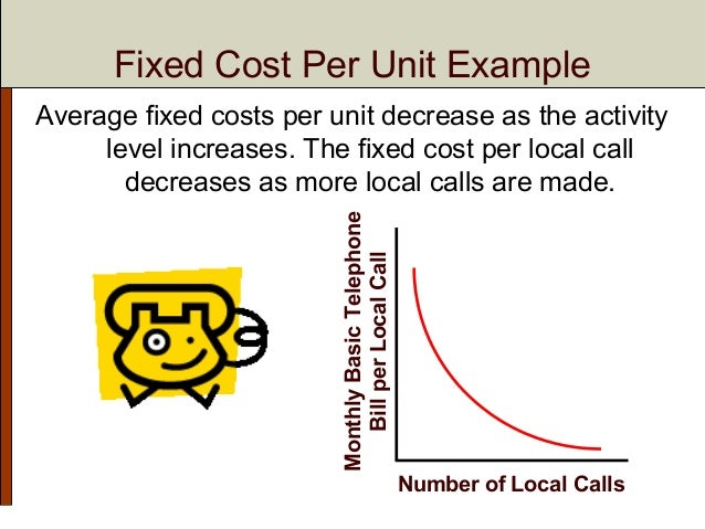 Chapter 5 Cost Behavior Analysis And Use