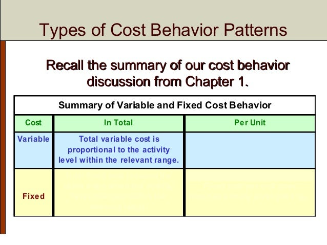 cost behavior case study Case studies: customer behavior  case study: how a finance director left her day job and launched an 'engaging brand' online via a podcast and blog by nettie hartsock  case study: how major league baseball doubled fan research without increasing costs by kimberly smith.