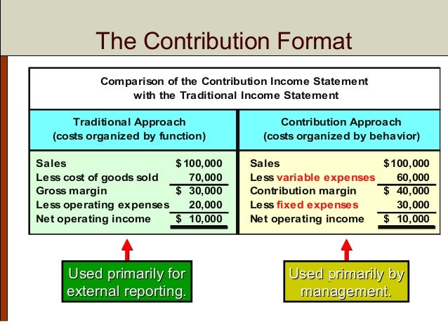 52. The Contribution Format Comparison Of The Contribution Income Statement  ...