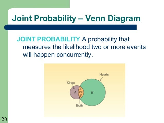 Chapter 05 20 20 joint probability venn diagram ccuart Gallery
