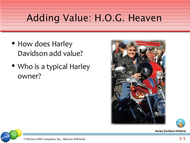 economical factors affecting harley davidson What could affect harley-davidson's valuation multiples in 2016 john parker factors affecting hog's valuation multiples harley-davidson is currently going through a tough period and is struggling to other factors pose a risk to the company such as strong competition from.