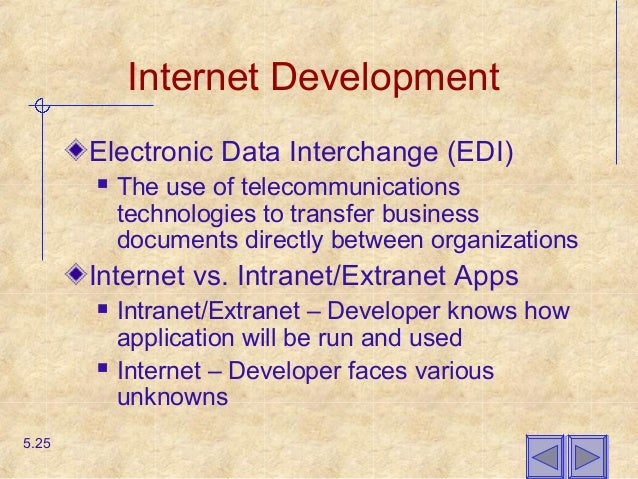 an overview of electronic commerce ec electronic data interchange edi and facnet Process based on electronic commerce/electronic data interchange (ec/edi)  ec/edi means more than merely automating manual processes and eliminating.