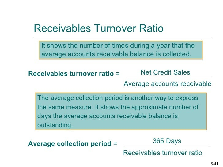cango efficiency ratio receivables turnover Accounts receivable turnover (days) (average collection period) - an activity ratio measuring how many days per year averagely needed by a company to collect its receivables in other words, this indicator measures the efficiency of the firm's collaboration with clients, and it shows how long on average the company's clients pay their bills.