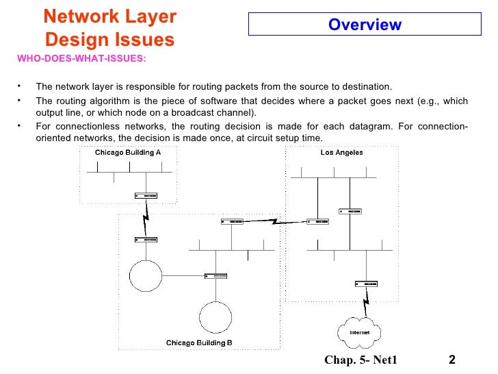 Network Layer Slide 2