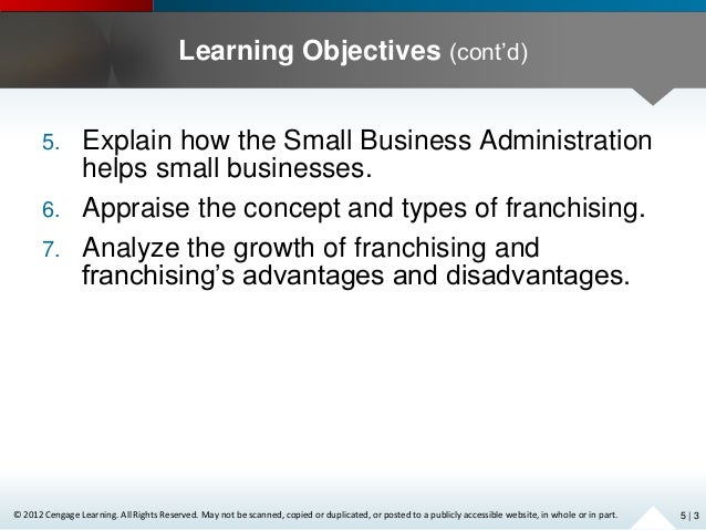 entrepreneurship franchising and small business Small business - franchising small business - franchising home edition news economy finance the cost of opening a fast food franchise in the us is no small investment entrepreneur reports this franchise concept is red hot 1:45 pm et mon, 23 march 2015.