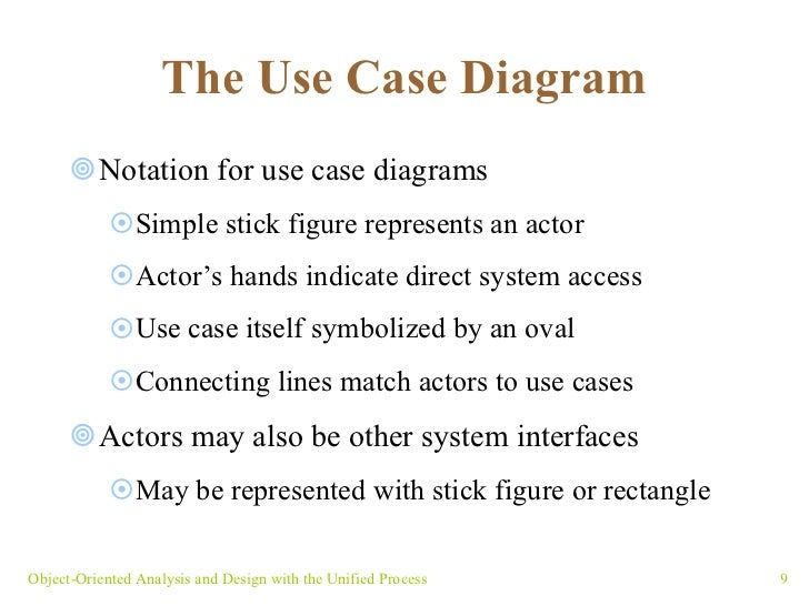Chapter06 9 the use case diagram ccuart Gallery