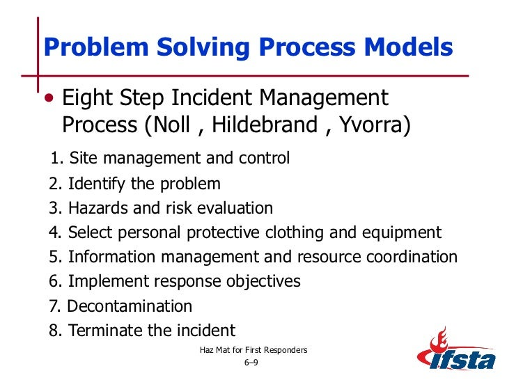 9 step problem solving model Strategies for ethical decision making: nine step model gerald p koocher & patricia keith-spiegel koocher, g p & keith-spiegel, p (1998) ethics in psychology.