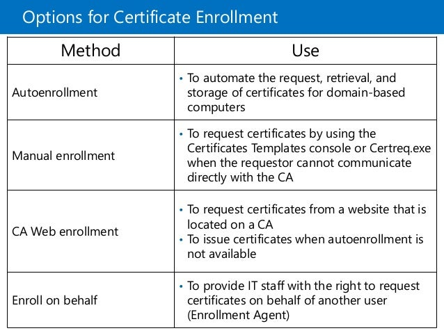 Mcsa 70 412 chapter 06 demonstration configuring an online responder 39 options for certificate enrollment method use autoenrollment to automate the request yelopaper Images