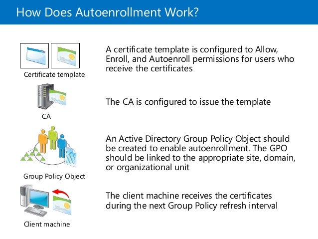 Mcsa 70 412 chapter 06 40 how does autoenrollment work a certificate template yelopaper Choice Image