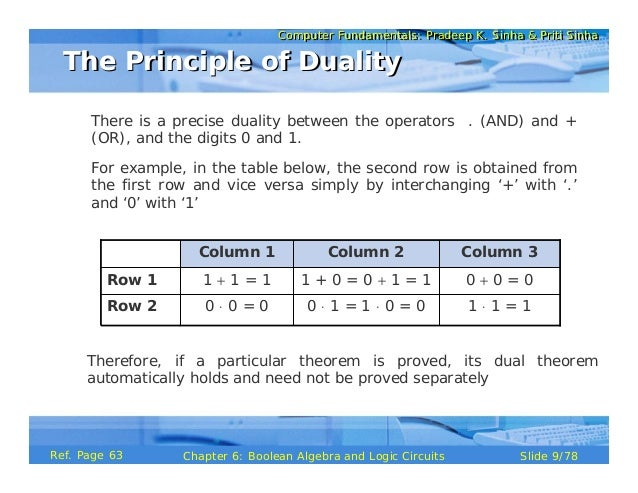 postulates and theorems of boolean algebra pdf