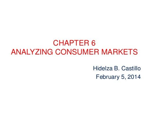 CHAPTER 6 ANALYZING CONSUMER MARKETS Hidelza B. Castillo February 5, 2014