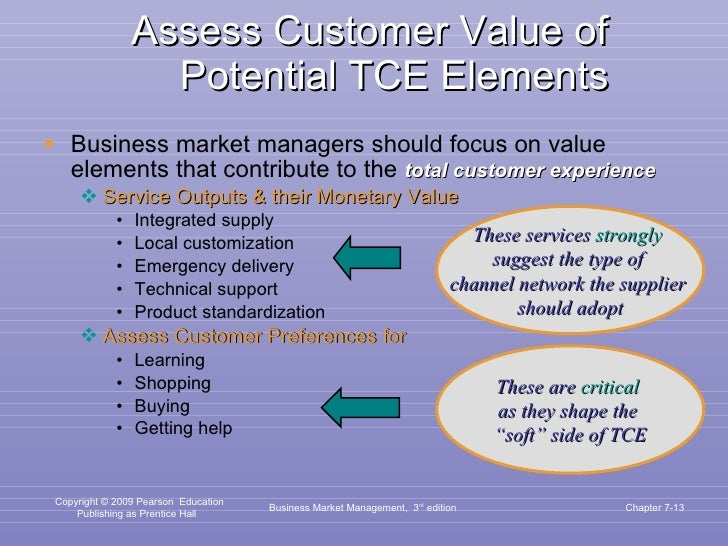 Assess Customer Value of Potential TCE Elements <ul><li>Business market managers should focus on value elements that contr...