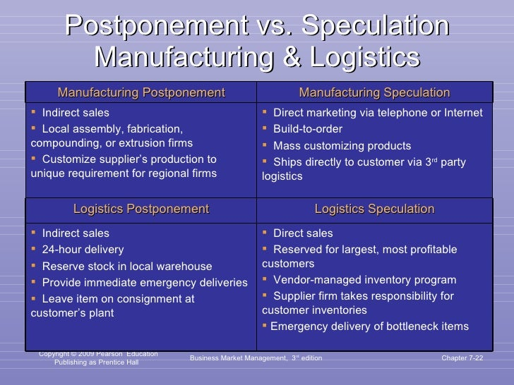 Postponement vs. Speculation Manufacturing & Logistics Business Market Management,  3 rd  edition Chapter 7- Manufacturing...