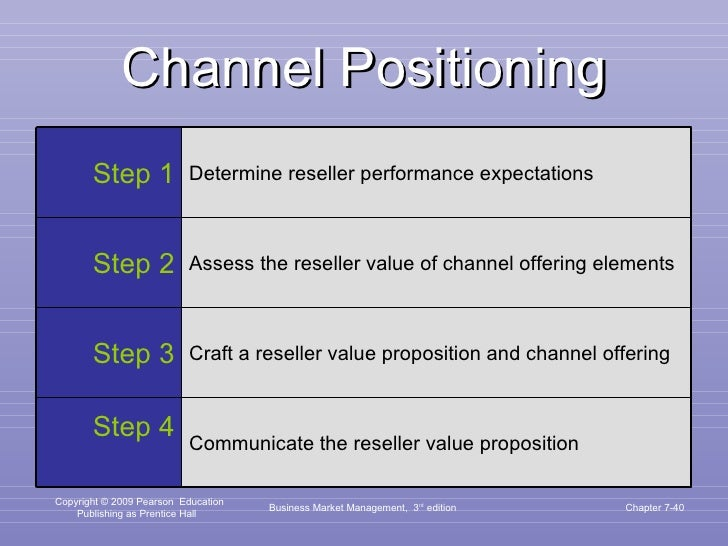 Channel Positioning Business Market Management,  3 rd  edition Chapter 7- Step 1 Determine reseller performance expectatio...