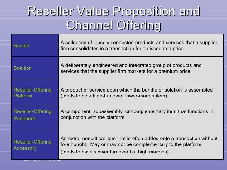 Reseller Value Proposition and Channel Offering Business Market Management,  3 rd  edition Chapter 7- Bundle A collection ...