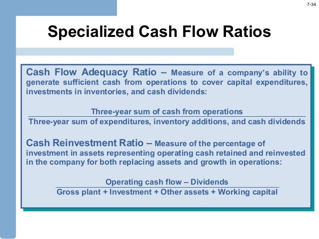 ratio analysis and statement of cash Net income is shown in the income statement the cash flow to net income ratio measures the ability of a business to generate cash flow ratio analysis november.
