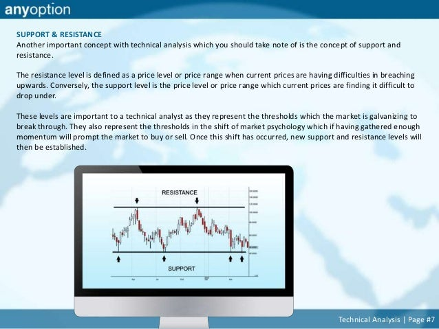 Binary option technical analysis