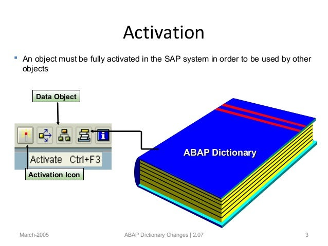 what is data dictionary in sap abap