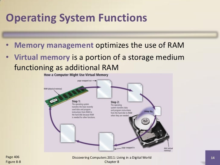 memory management in operating systems Principles of operating systems: design & applications brian l stuart fedex labs university of memphis  9 principles of memory management 195.