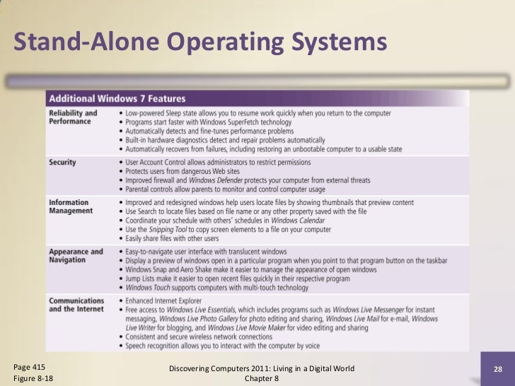 operating systems and utility programs 28 728?cb=1309404476 operating systems and utility programs