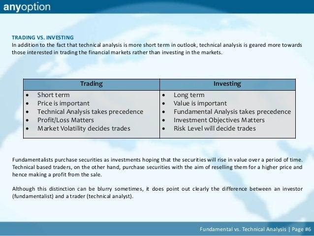 How to trade binary options risk free dubai