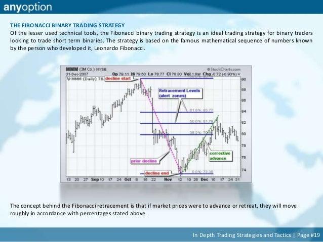 Trading binary options strategies and tactics pdf converter rebelbetting prodigy