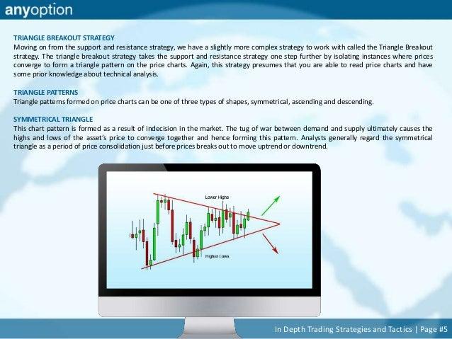 Trading strategies and tactics