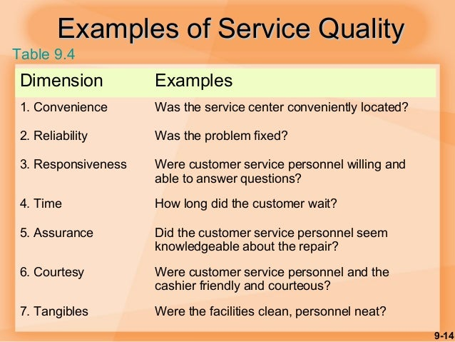 tqm quiz 5 Qms questions-what forms the first step for an qms-quality policy.