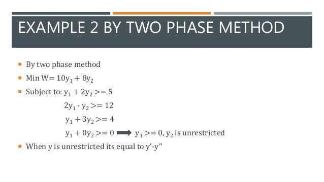 Revised simplex method |authorstream.
