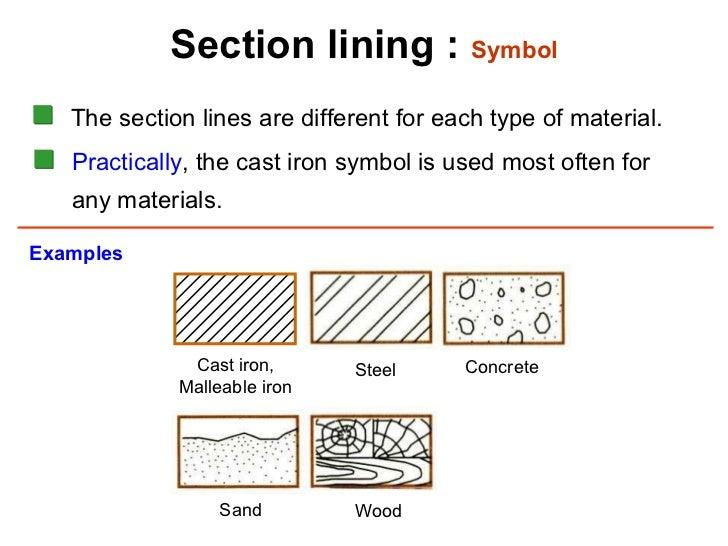 Concrete Section Symbol