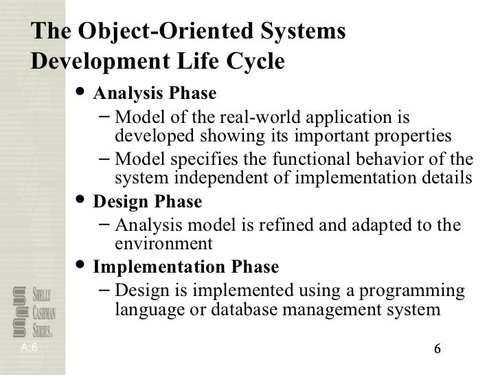 object oriented analysis design uml class models essay Express object-oriented models as unified modeling language (uml) class  diagrams • translate  object-oriented analysis and design good software.