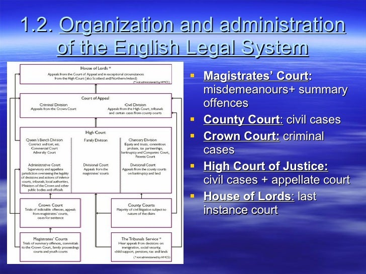 english legal system A routledge companion website by using this website, you agree to the use of cookies learn more about cookies.