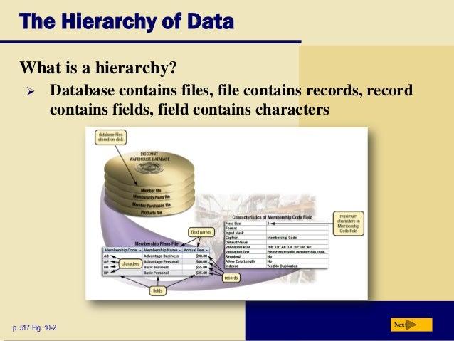 management information system chapter1 Management of information system home education management of information system please download to view.