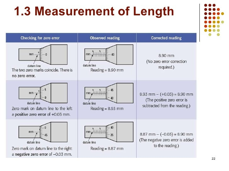 Chapter 1 – Micrometer Worksheet