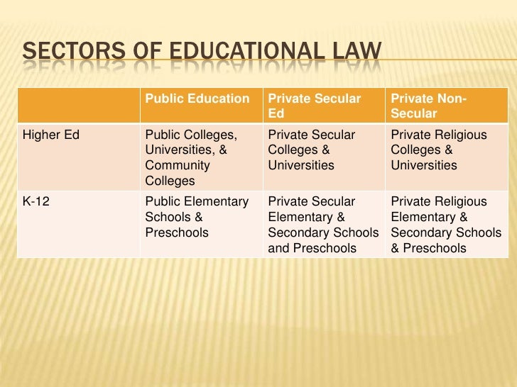 educational laws Education was a main focus of this year's legislative session as lawmakers  debated several school-funding bills.