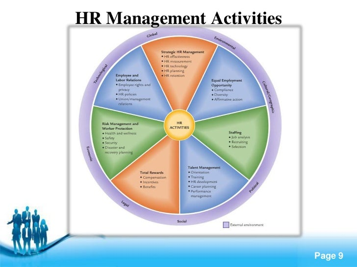 Human resource management free powerpoint templates page 8 9 hr management activities toneelgroepblik Images