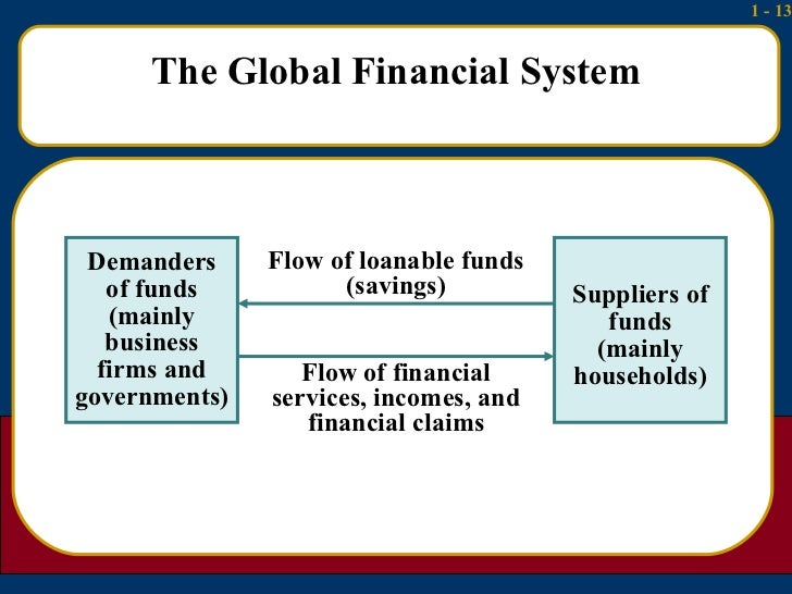 global financial system We also said publicly, long before the difficult time we are going  a global  financial system requires a globally coordinated response, and the.