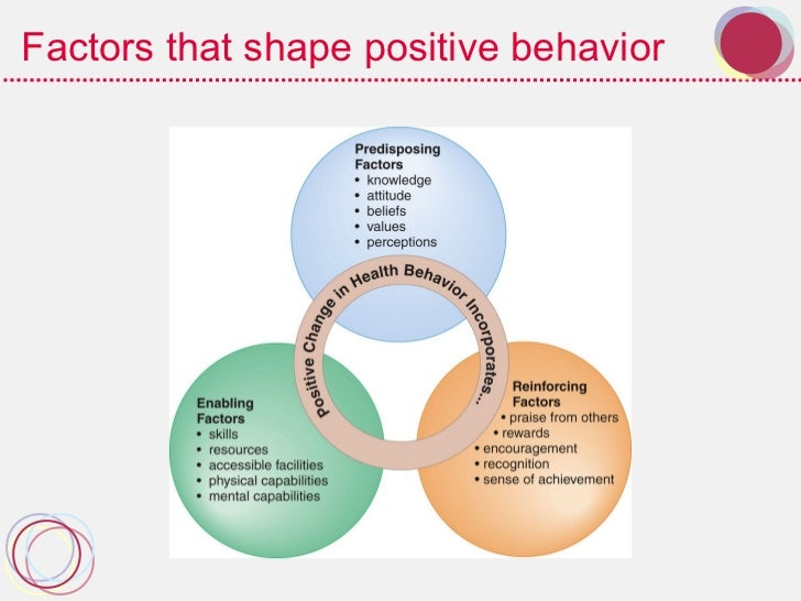 how discipline influences the behavior of students Improving school climate and student behavior through positive behavior supports student discipline data.