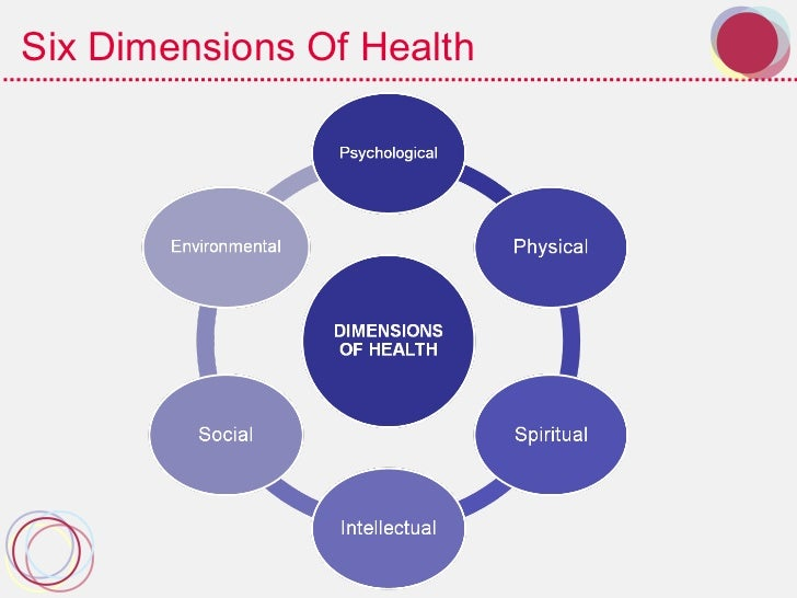 6 dimensions of health essay example