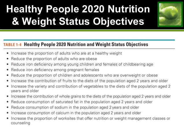 healthy people 2020 obesity Transcript of healthy people 2020 nutrition and weight status the cdc which show trends in obesity and how it has grown of healthy people 2020.