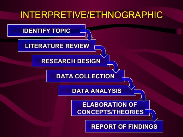 sports case study essay Discover great essay examples  theory and method in the study of religion  such as case studies and annotated bibliographies.
