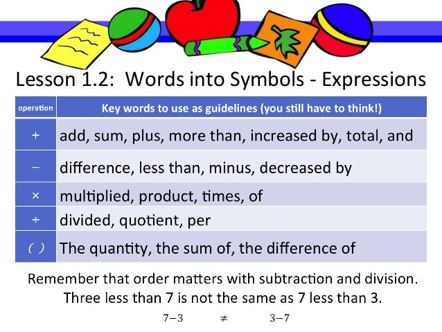 Lesson 1.2: Words into Symbols - Expressions