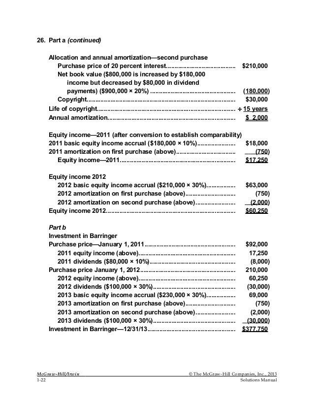 chapter 1 rh slideshare net Merchant Cash Advance Accounting Advanced Accounting Fischer