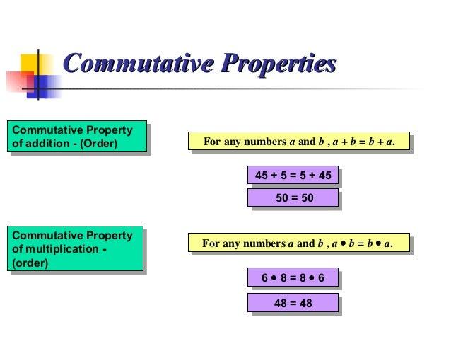 Commutative Property of addition - (Order) Commutative Property of addition - (Order) Commutative Property of multiplicati...
