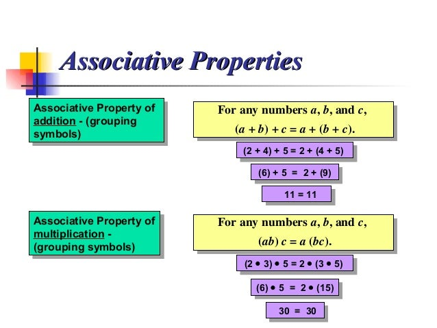 Associative Property of addition - (grouping symbols) Associative Property of addition - (grouping symbols) Associative Pr...