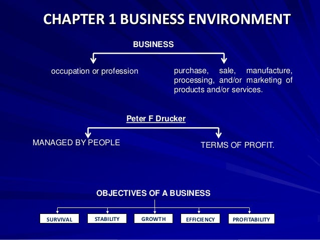 strategic management outline chapter 1 Strategic management—course syllabus there is a chapter in the team member guide on the situation strategic management—course syllabus (sample 1) author.